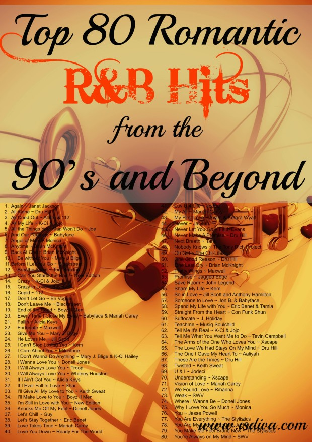 This Sweetest Day have these Top 80 Romantic R&B Hits ready to play.